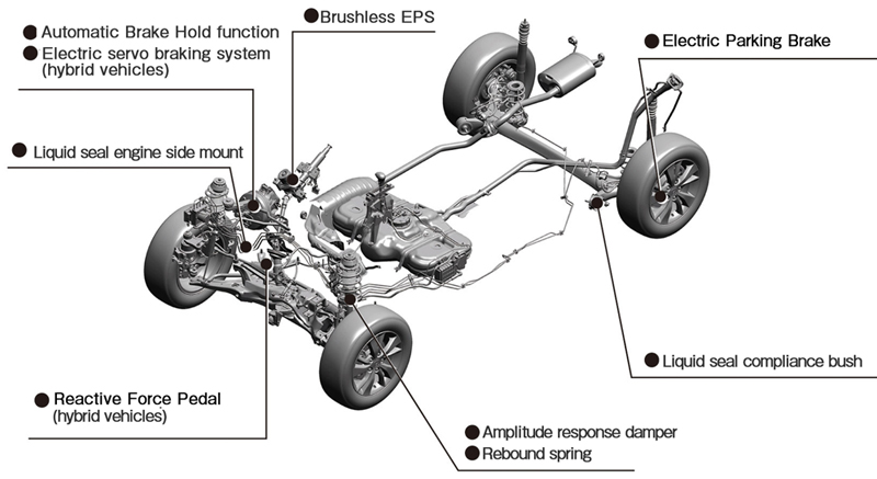 2003 honda pilot rear suspension