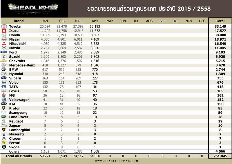 2015_all report_edit