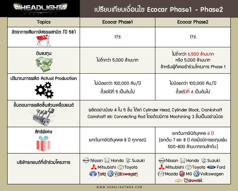 ecocar_3_edit