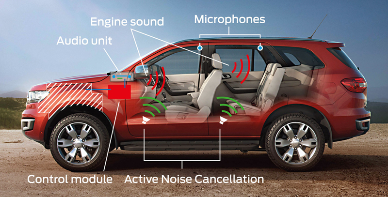 2015_07_10_Ford_Everest_Engine_07_Active_Noise_Cancellation