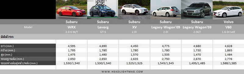 dimensioncompare_SubaruLevorg