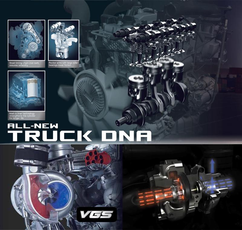 engine_details