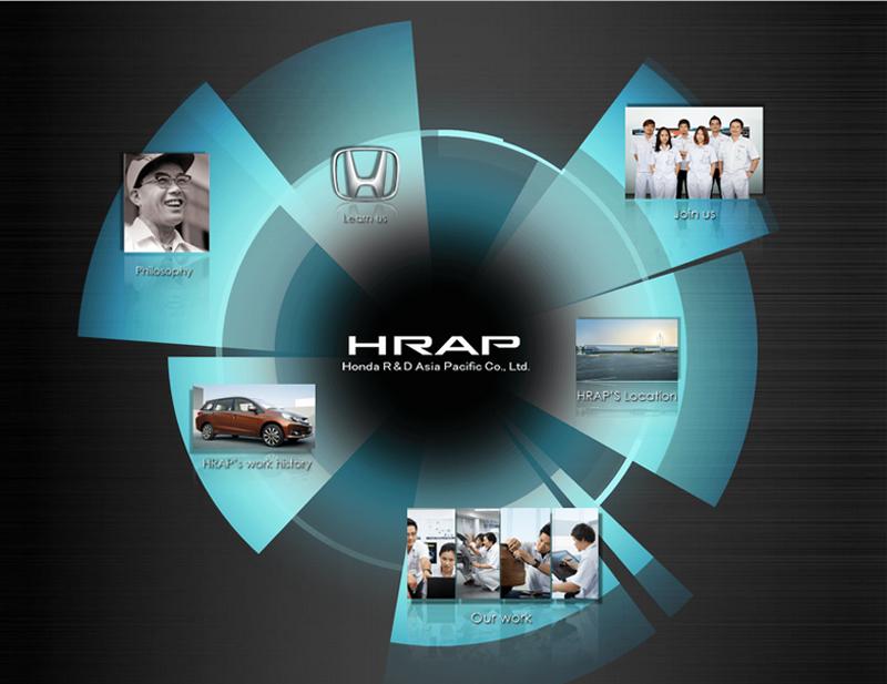 HRAP1