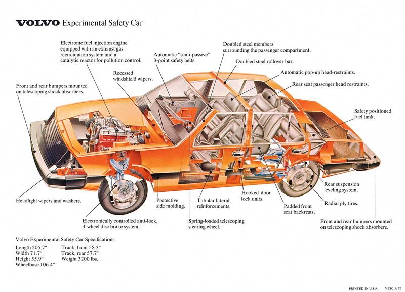 R6035_VESC_Volvo_Experimental_Safety_Car