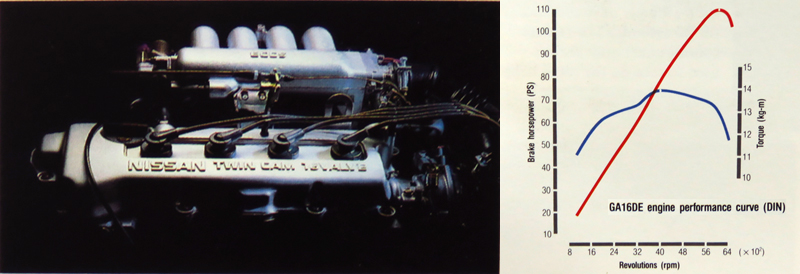 1990_Nissan_Presea_Export_Engine_GA16DE