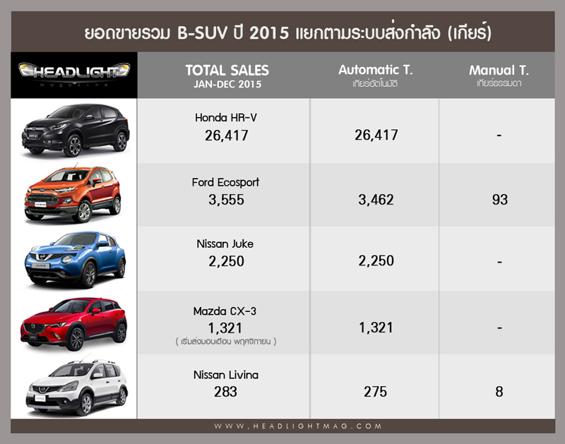 BSUV_2_total2015