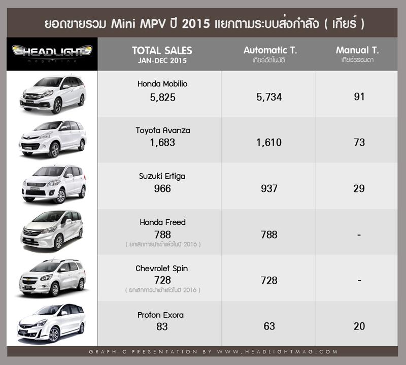 MINIMPV_total2015