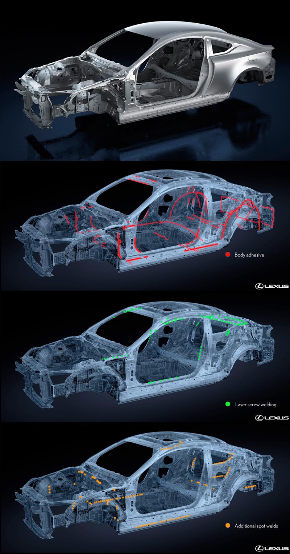 2016_08_Lexus_RC200t_Engine_07_Body_Structure