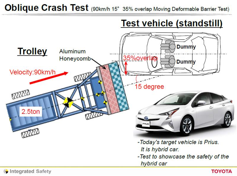 2016_08_Toyota_Higashi_Fuji_Crash_Test_01