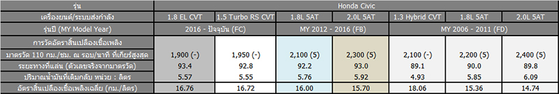 table_civic_02