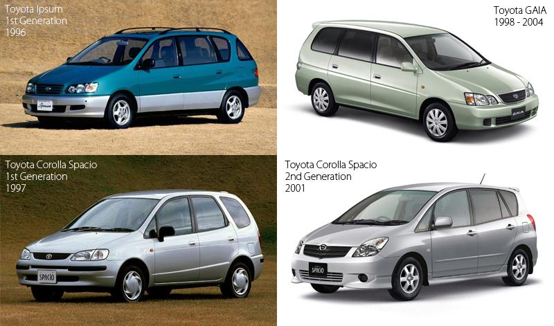 1996_2001_Toyota_Small_Minivan
