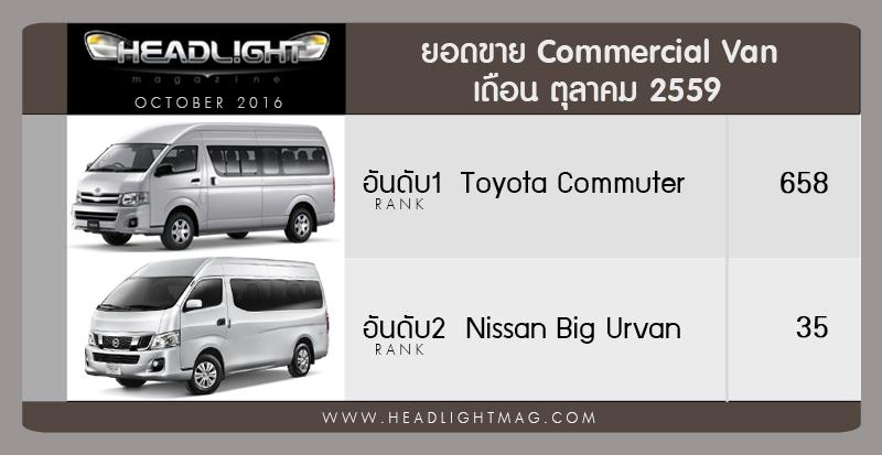commercialvan_oct16