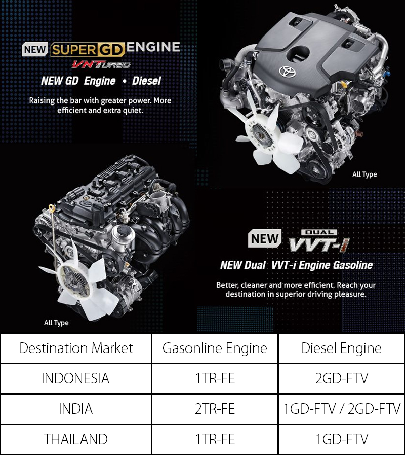 2016_12_Toyota_Innova_Crysta_Engine_01