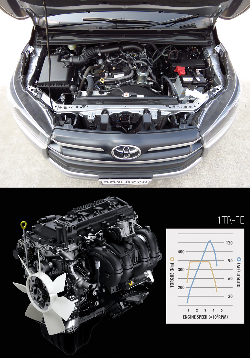 2016_12_Toyota_Innova_Crysta_Engine_03