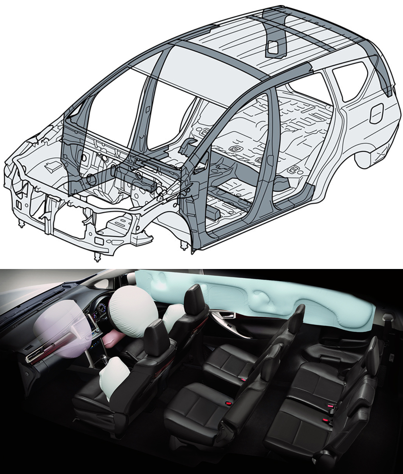 2016_12_Toyota_Innova_Crysta_Engine_09_Safety
