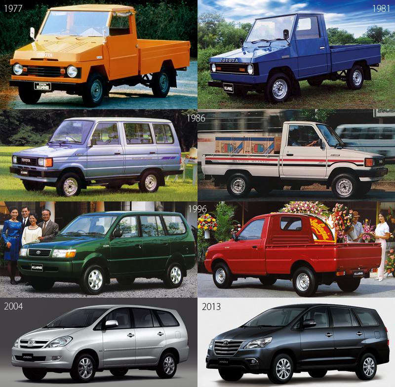Toyota_Kijang_History2