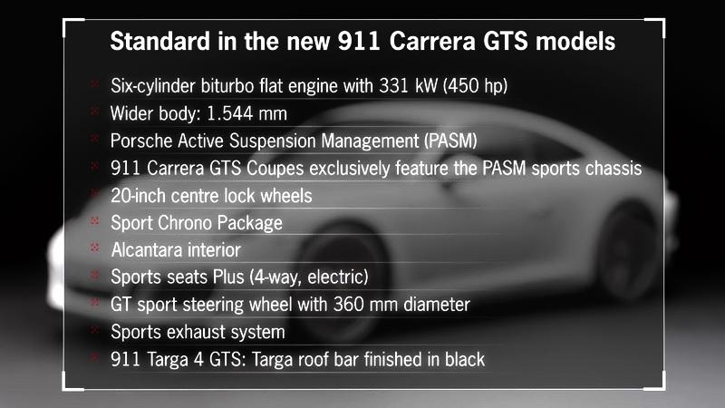 2017_CarreraGTS_features