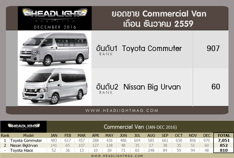 commercialvan_all
