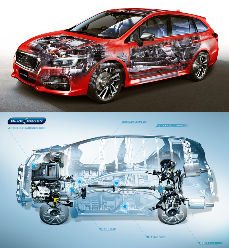 2015_12_Subaru_Levorg_Engine_01_X_Ray_Mechanism