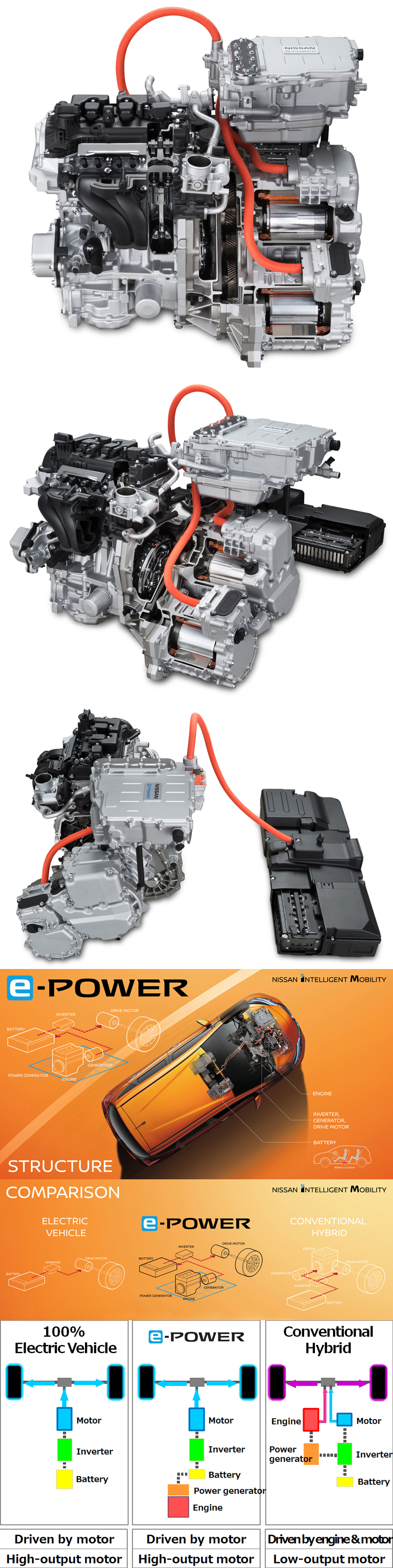 2017_03_Nissan_Note_Engine_02_e_Power_JDM