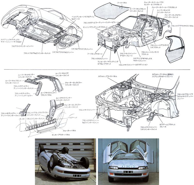 1990_Toyota_Sera_Body_Structure