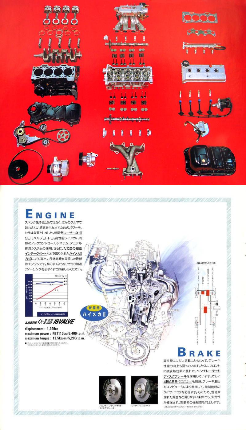 1990_Toyota_Sera_Engine