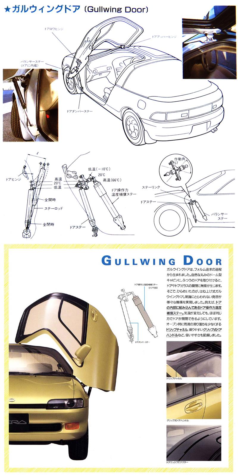 1990_Toyota_Sera_Gullwing_Door