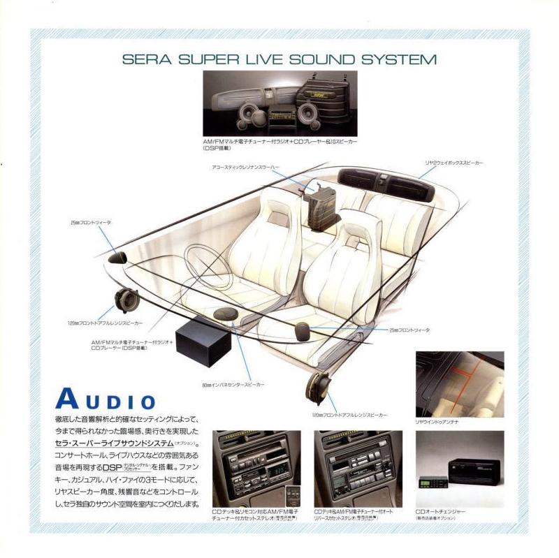 1990_Toyota_Sera_Super_Live_Sound_System
